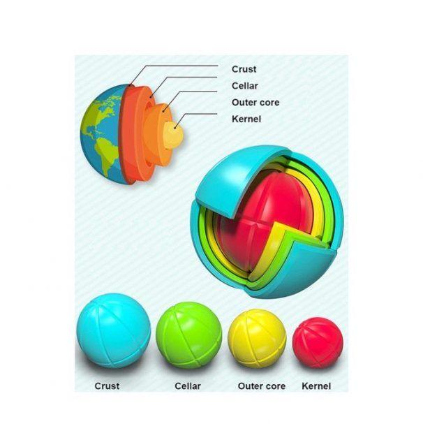 esfera wisdom ball