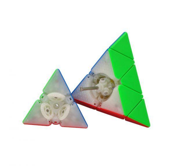 GAN Pyraminx Enhanced
