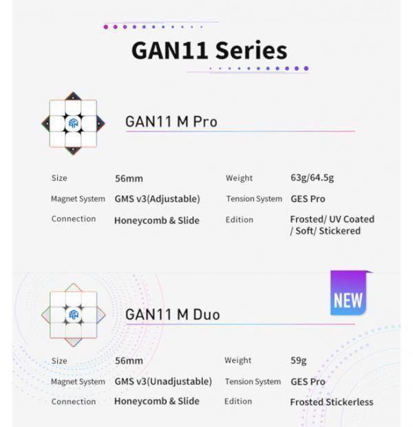 caracteristicas GAN 11 M DUO 3x3